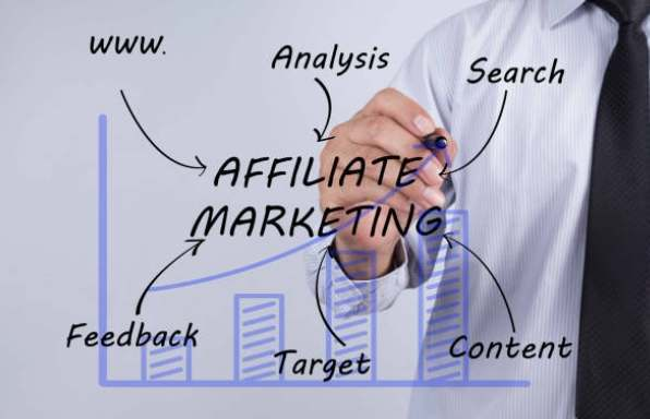 Benefits of Affiliate Marketing Model
